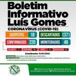 Prefeitura de Luís Gomes divulga boletim da covid-19