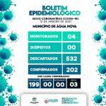 Prefeitura de Água Nova atualiza boletim epidemiológico da Covid-19