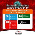 VIGILÂNCIA EM SAÚDE DE BERNARDINO BATISTA DIVULGA BOLETIM EPIDEMIOLÓGICO  COVID 19