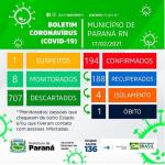 Prefeitura de Paraná divulga novo boletim epidemiológico COVID 19