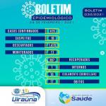 Prefeitura de Uiraúna publica novo boletim epidemiológico da COVID-19