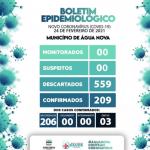 Prefeitura de Água Nova/RN publica novo boletim epidemiológico da COVID-19