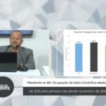 Pandemia no RN: Ocupação de leitos Covid fica abaixo de 50% pela primeira vez desde novembro de 2020 – VEJA VÍDEO